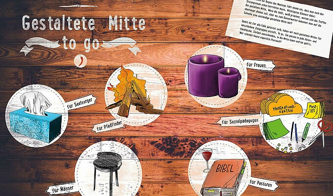 Gestaltete Mitte to go web