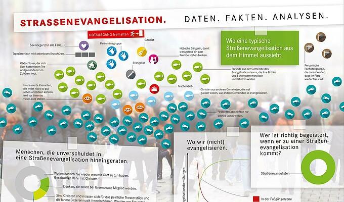 Straßenevangelisation - HERRLICH 2015-02